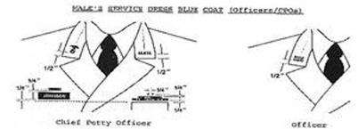 Service Dress Coat Uniform